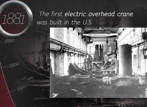 Morgan Engineering – 150 Year Anniversary Video